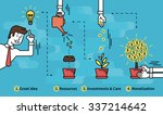 infographic illustration of... | Shutterstock .eps vector #337214642