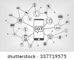internet of things  iot ... | Shutterstock .eps vector #337719575