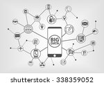 big data and mobility concept...   Shutterstock .eps vector #338359052