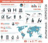 diseases transmission ways... | Shutterstock .eps vector #339092216