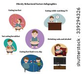 obesity behavioral factors... | Shutterstock .eps vector #339294326