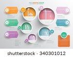 industry info graphic design... | Shutterstock .eps vector #340301012