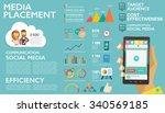 flat design vector illustration ... | Shutterstock .eps vector #340569185