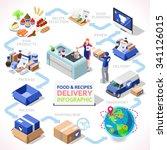 food delivers concept. service... | Shutterstock . vector #341126015