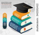 education plan infographic... | Shutterstock .eps vector #342331412