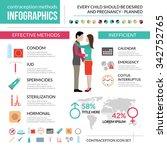 contraception methods... | Shutterstock .eps vector #342752765