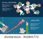 Global Social Network Abstract...