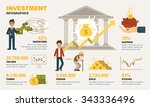 investment infographics.... | Shutterstock .eps vector #343336496