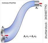 continuity of fluid flow | Shutterstock .eps vector #343487792