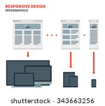 responsive web design for...