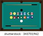 Billiard Table  Billiard Balls...