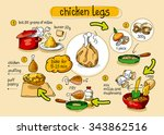 cook chicken  recipe step by... | Shutterstock .eps vector #343862516