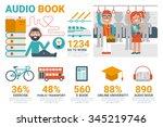illustration of audio book... | Shutterstock .eps vector #345219746