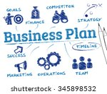 business plan. chart with... | Shutterstock .eps vector #345898532
