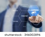 e learning concept with a... | Shutterstock . vector #346002896