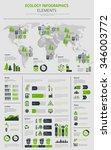 flat ecology infographics... | Shutterstock .eps vector #346003772