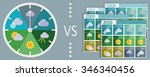 definition of the weather and...   Shutterstock .eps vector #346340456