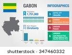 gabon infographics  statistical ... | Shutterstock .eps vector #347460332