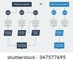 flowchart diagram for... | Shutterstock .eps vector #347577695