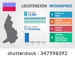 liechtenstein infographics ...