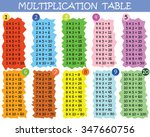 Colorful Multiplication Table...