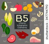 vitamin b5 infographic flat... | Shutterstock .eps vector #347744792