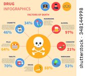 drug infographics set with... | Shutterstock .eps vector #348144998