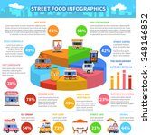 street food infographics set... | Shutterstock .eps vector #348146852