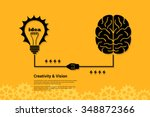 flat style banner concept of... | Shutterstock .eps vector #348872366