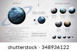 Uranus   High Resolution...