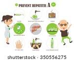 how to prevent hepatitis a.... | Shutterstock .eps vector #350556275