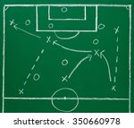 close up of a chalkboard with... | Shutterstock . vector #350660978