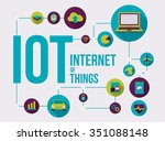internet of things vector... | Shutterstock .eps vector #351088148
