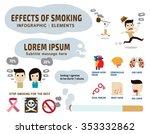 smoking wellness concept. | Shutterstock .eps vector #353332862