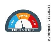 cholesterol meter vector | Shutterstock .eps vector #353636156