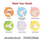 Six Steps Of How To Wash Your...