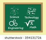 the so called stem subjects for ...