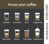 vector coffee drinks recipes.... | Shutterstock .eps vector #354812585