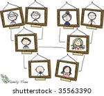 family tree | Shutterstock .eps vector #35563390