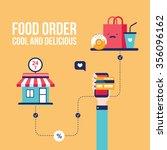 food order online shopping e... | Shutterstock .eps vector #356096162
