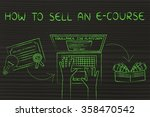how to sell an e course  from... | Shutterstock . vector #358470542