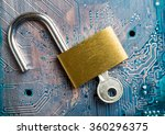 protection your system from... | Shutterstock . vector #360296375
