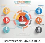 human resource info graphic