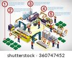 illustration of info graphic... | Shutterstock .eps vector #360747452