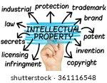 hand highlighting intellectual... | Shutterstock . vector #361116548