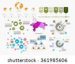 vector of illustration... | Shutterstock .eps vector #361985606