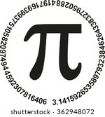 pi with numbers of pi in a...