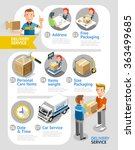 delivery service conceptual... | Shutterstock .eps vector #363499685