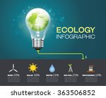 ecology info graphic earth day... | Shutterstock .eps vector #363506852