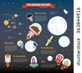 the universe kids  infographics ... | Shutterstock .eps vector #363844916